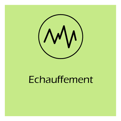 Seance290715 : echauffement